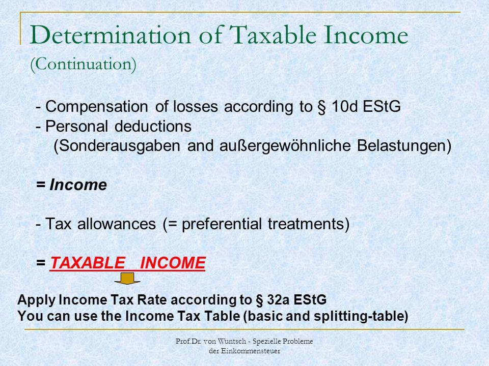 Prof.Dr. von Wuntsch - Spezielle Probleme der Einkommensteuer Determination of Taxable Income (Continuation) - Compensation of losses according to § 1