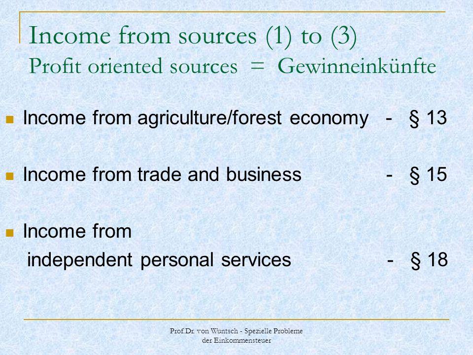 Prof.Dr. von Wuntsch - Spezielle Probleme der Einkommensteuer Income from sources (1) to (3) Profit oriented sources = Gewinneinkünfte Income from agr