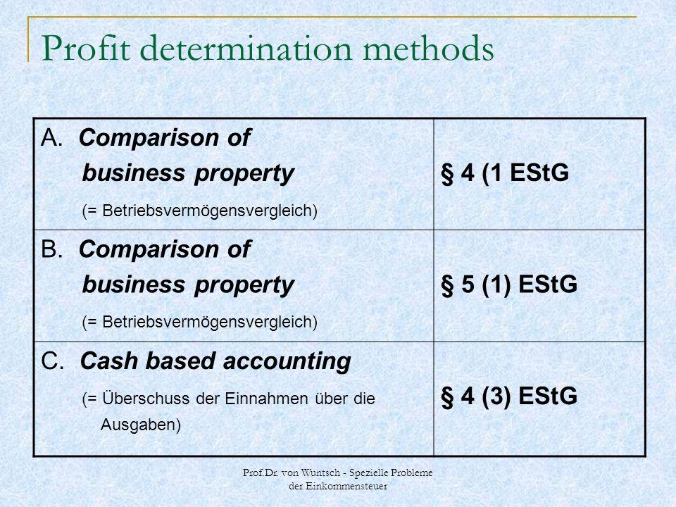 Prof.Dr. von Wuntsch - Spezielle Probleme der Einkommensteuer Profit determination methods A. Comparison of business property (= Betriebsvermögensverg