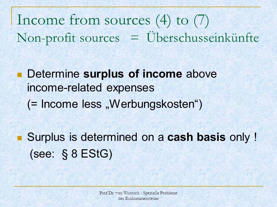 Prof.Dr. von Wuntsch - Spezielle Probleme der Einkommensteuer Income from sources (4) to (7) Non-profit sources = Überschusseinkünfte Determine surplu