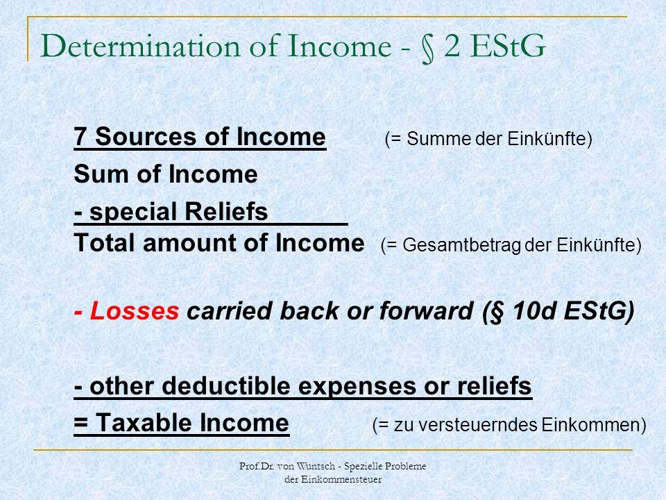 Prof.Dr. von Wuntsch - Spezielle Probleme der Einkommensteuer Determination of Income - § 2 EStG 7 Sources of Income (= Summe der Einkünfte) Sum of In