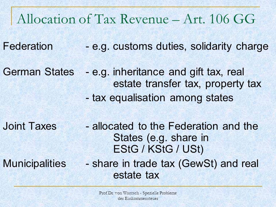 Prof.Dr. von Wuntsch - Spezielle Probleme der Einkommensteuer Allocation of Tax Revenue – Art. 106 GG Federation - e.g. customs duties, solidarity cha