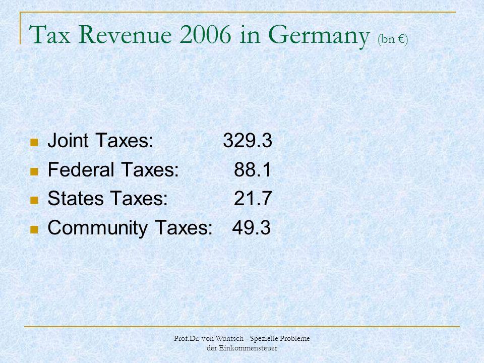 Prof.Dr. von Wuntsch - Spezielle Probleme der Einkommensteuer Tax Revenue 2006 in Germany (bn ) Joint Taxes: 329.3 Federal Taxes: 88.1 States Taxes: 2