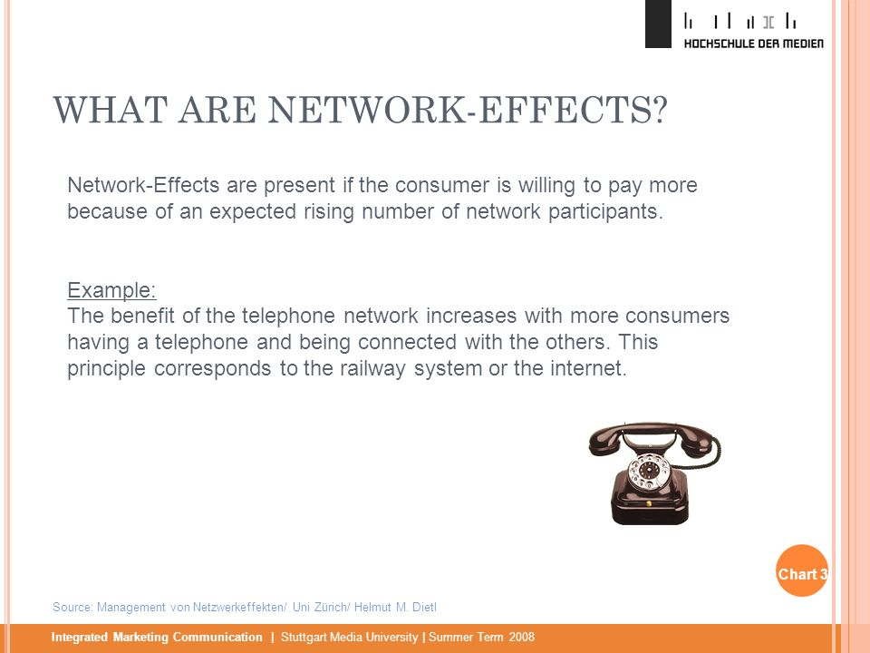 Integrated Marketing Communication | Stuttgart Media University | Summer Term 2008 WHAT ARE NETWORK-EFFECTS.