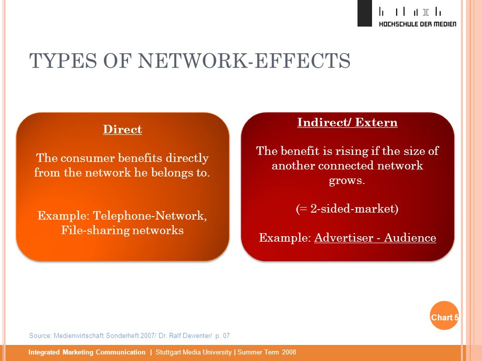 Integrated Marketing Communication | Stuttgart Media University | Summer Term 2008 TYPES OF NETWORK-EFFECTS Direct The consumer benefits directly from the network he belongs to.
