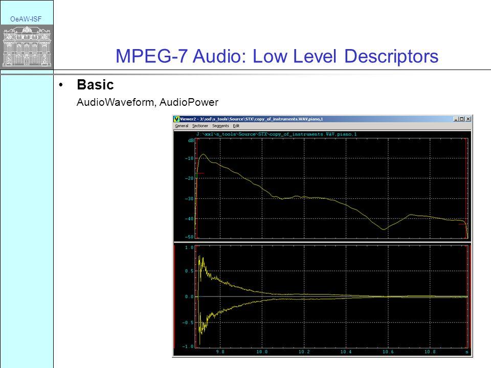 OeAW-ISF MPEG-7 Audio: Low Level Descriptors Basic AudioWaveform, AudioPower
