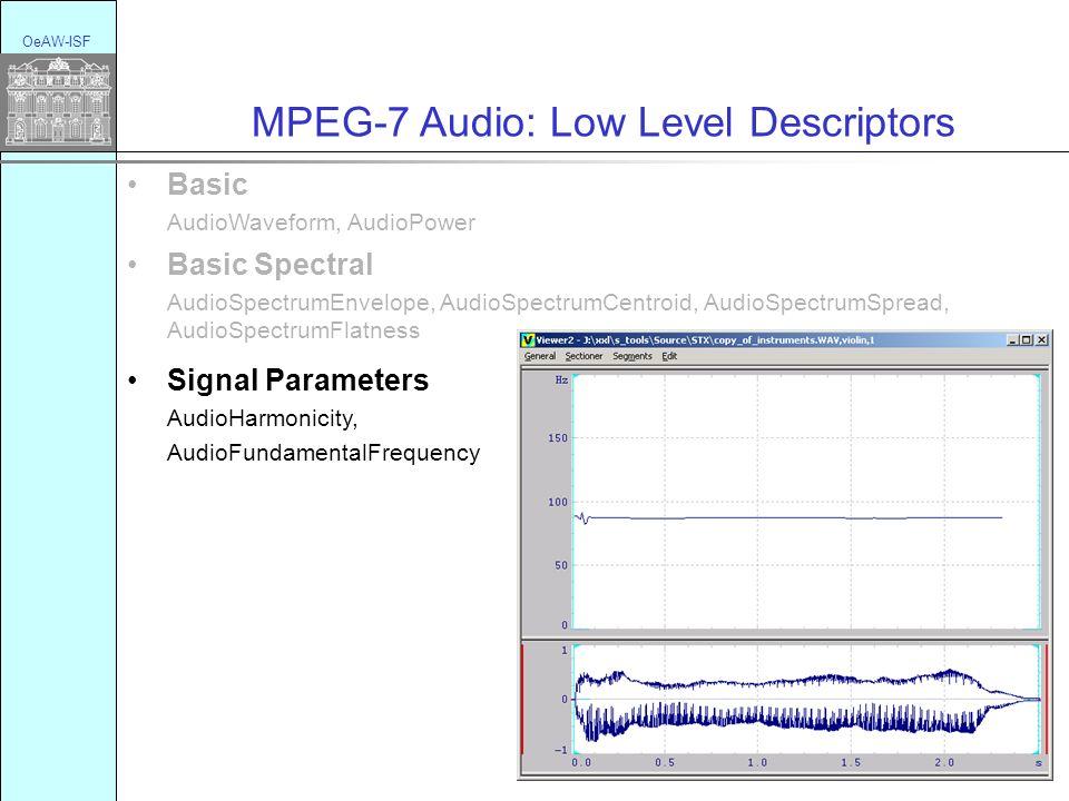 OeAW-ISF MPEG-7 Audio: Low Level Descriptors Basic AudioWaveform, AudioPower Basic Spectral AudioSpectrumEnvelope, AudioSpectrumCentroid, AudioSpectrumSpread, AudioSpectrumFlatness Signal Parameters AudioHarmonicity, AudioFundamentalFrequency