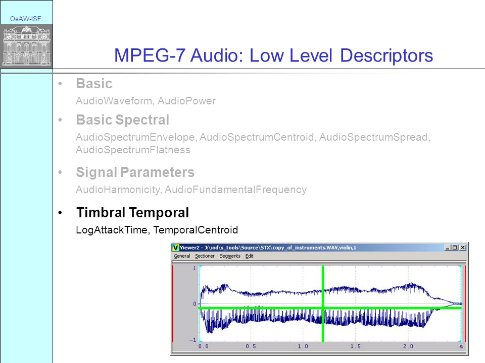 OeAW-ISF MPEG-7 Audio: Low Level Descriptors Basic AudioWaveform, AudioPower Basic Spectral AudioSpectrumEnvelope, AudioSpectrumCentroid, AudioSpectrumSpread, AudioSpectrumFlatness Signal Parameters AudioHarmonicity, AudioFundamentalFrequency Timbral Temporal LogAttackTime, TemporalCentroid Timbral Spectral SpectralCentroid, HarmonicSpectralCentroid, HarmonicSpectralDeviation, HarmonicSpectralSpread, HarmonicSpectralVariation