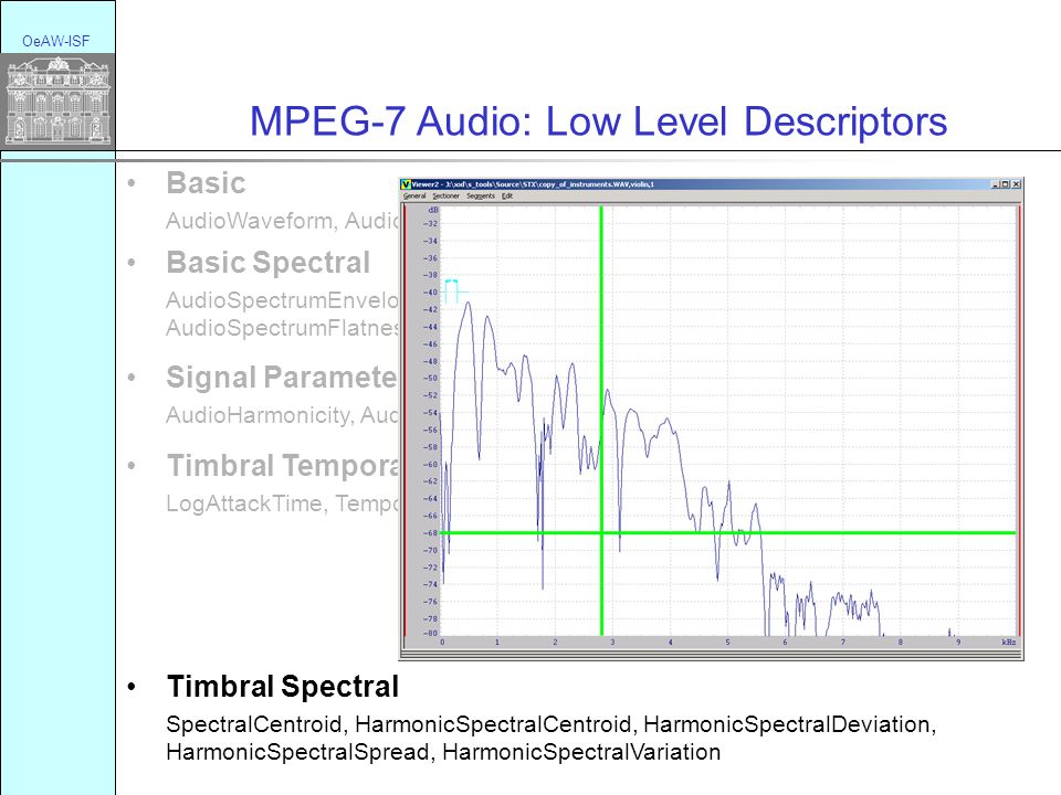 OeAW-ISF MPEG-7 Audio: Low Level Descriptors Basic AudioWaveform, AudioPower Basic Spectral AudioSpectrumEnvelope, AudioSpectrumCentroid, AudioSpectrumSpread, AudioSpectrumFlatness Spectral Basis AudioSpectrumBasis, AudioSpectrumProjection Signal Parameters AudioHarmonicity, AudioFundamentalFrequency Timbral Temporal LogAttackTime, TemporalCentroid Timbral Spectral SpectralCentroid, HarmonicSpectralCentroid, HarmonicSpectralDeviation, HarmonicSpectralSpread, HarmonicSpectralVariation Out of [1]