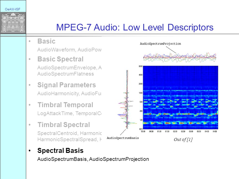 OeAW-ISF MPEG-7 Audio: Low Level Descriptors Basic AudioWaveform, AudioPower Basic Spectral AudioSpectrumEnvelope, AudioSpectrumCentroid, AudioSpectrumSpread, AudioSpectrumFlatness Spectral Basis AudioSpectrumBasis, AudioSpectrumProjection Signal Parameters AudioHarmonicity, AudioFundamentalFrequency Timbral Temporal LogAttackTime, TemporalCentroid Timbral Spectral SpectralCentroid, HarmonicSpectralCentroid, HarmonicSpectralDeviation, HarmonicSpectralSpread, HarmonicSpectralVariation Out of [2] Silence Out of [1]