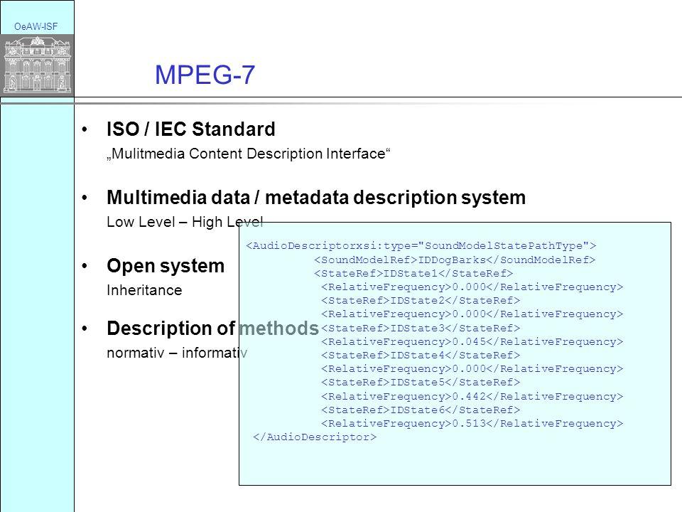 MPEG-7 OeAW-ISF ISO / IEC Standard Mulitmedia Content Description Interface Multimedia data / metadata description system Low Level – High Level Open system Inheritance Description of methods normativ – informativ IDDogBarks IDState1 0.000 IDState2 0.000 IDState3 0.045 IDState4 0.000 IDState5 0.442 IDState6 0.513