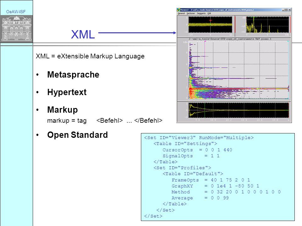 XML = eXtensible Markup Language XML OeAW-ISF Metasprache Hypertext Markup markup = tag...