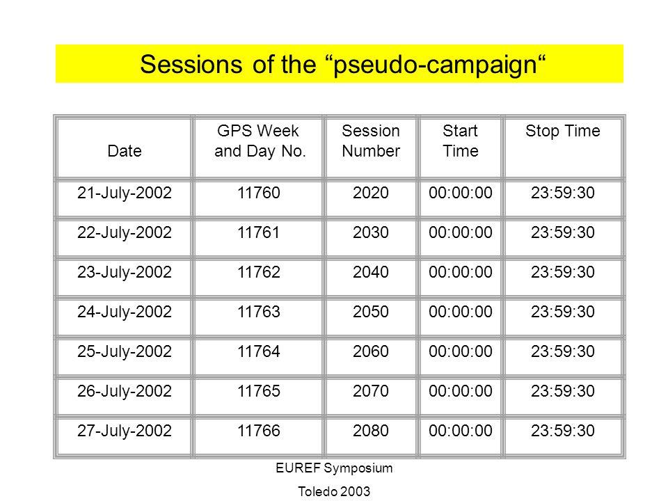 EUREF Symposium Toledo 2003 Date GPS Week and Day No.