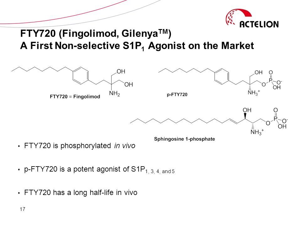 FTY720 (Fingolimod, Gilenya TM ) A First Non-selective S1P 1 Agonist on the Market FTY720 is phosphorylated in vivo p-FTY720 is a potent agonist of S1