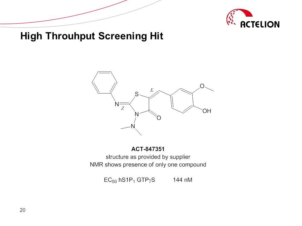 High Throuhput Screening Hit 20