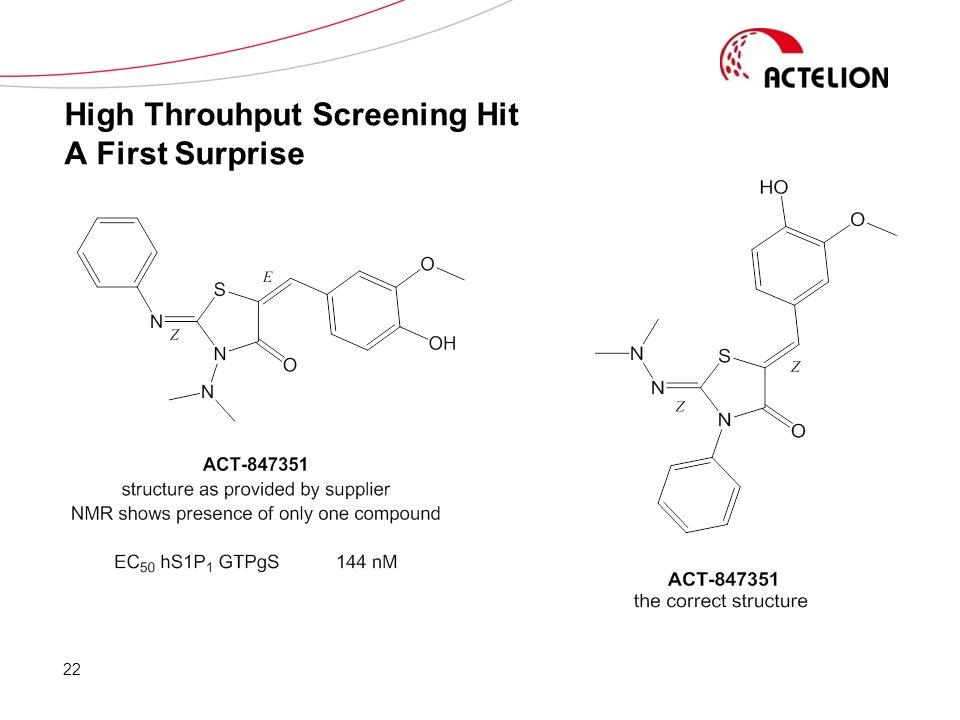 High Throuhput Screening Hit A First Surprise 22