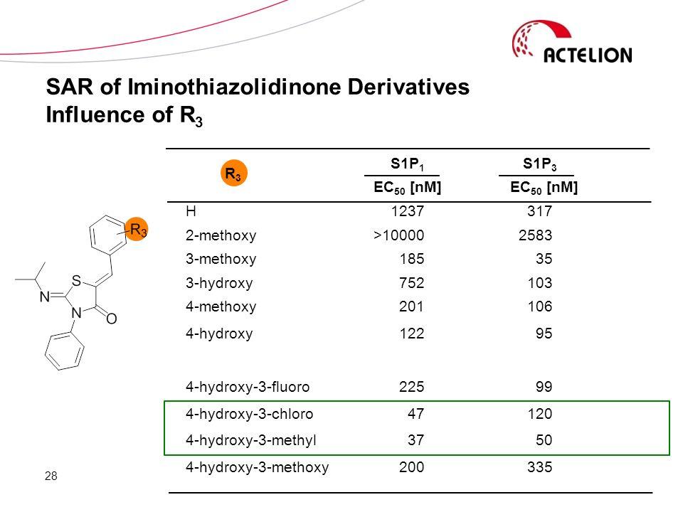 SAR of Iminothiazolidinone Derivatives Influence of R 3 S1P 1 S1P 3 EC 50 [nM] EC 50 [nM] H1237317 2-methoxy >10000 2583 3-methoxy 185 35 3-hydroxy 75