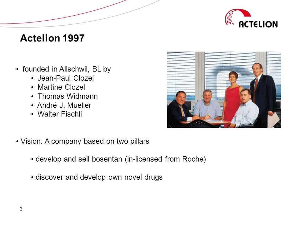 3 founded in Allschwil, BL by Jean-Paul Clozel Martine Clozel Thomas Widmann André J. Mueller Walter Fischli Vision: A company based on two pillars de