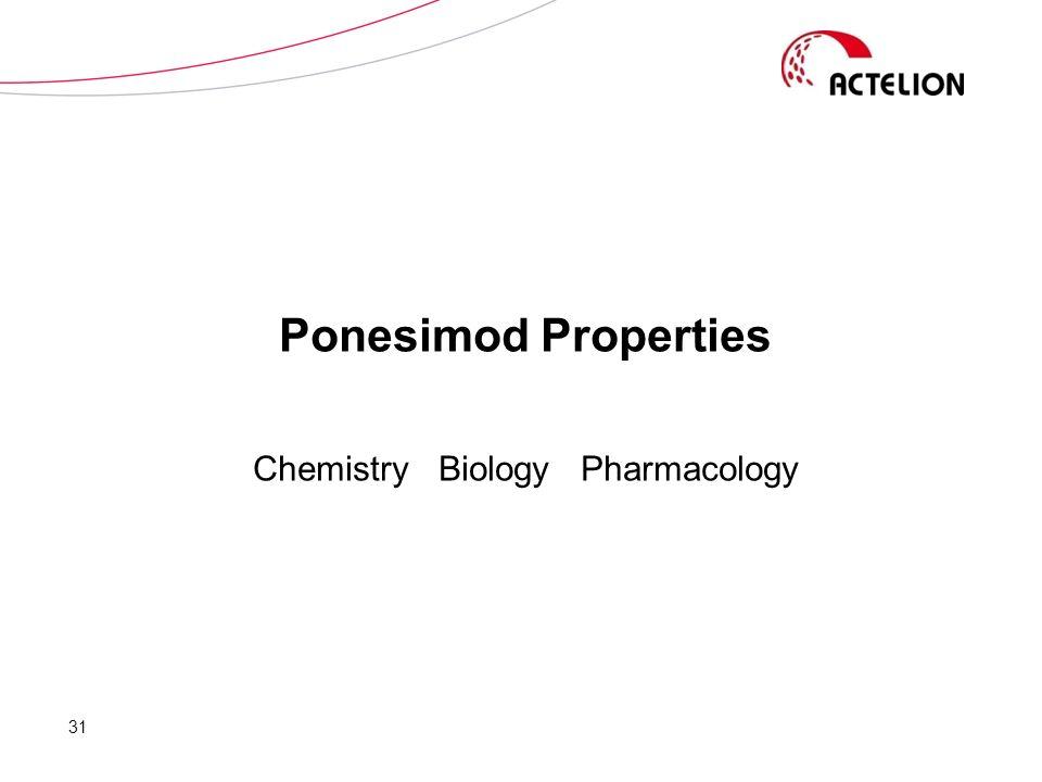 Ponesimod Properties Chemistry Biology Pharmacology 31