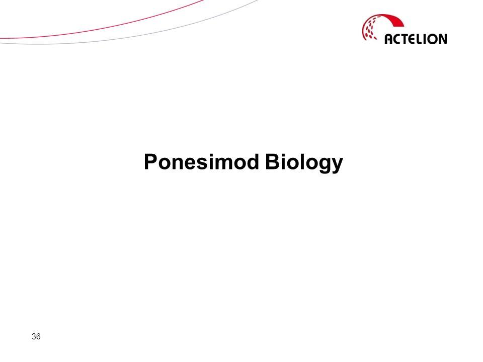 Ponesimod Biology 36