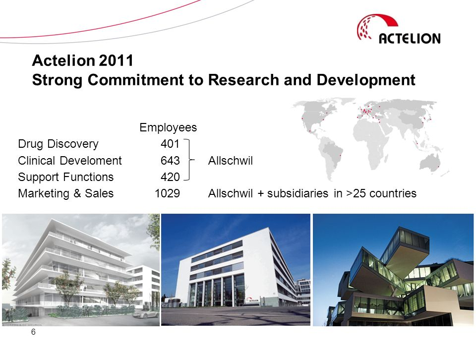 Actelion 2011 Strong Commitment to Research and Development 6 Employees Drug Discovery 401 Clinical Develoment643Allschwil Support Functions420 Market