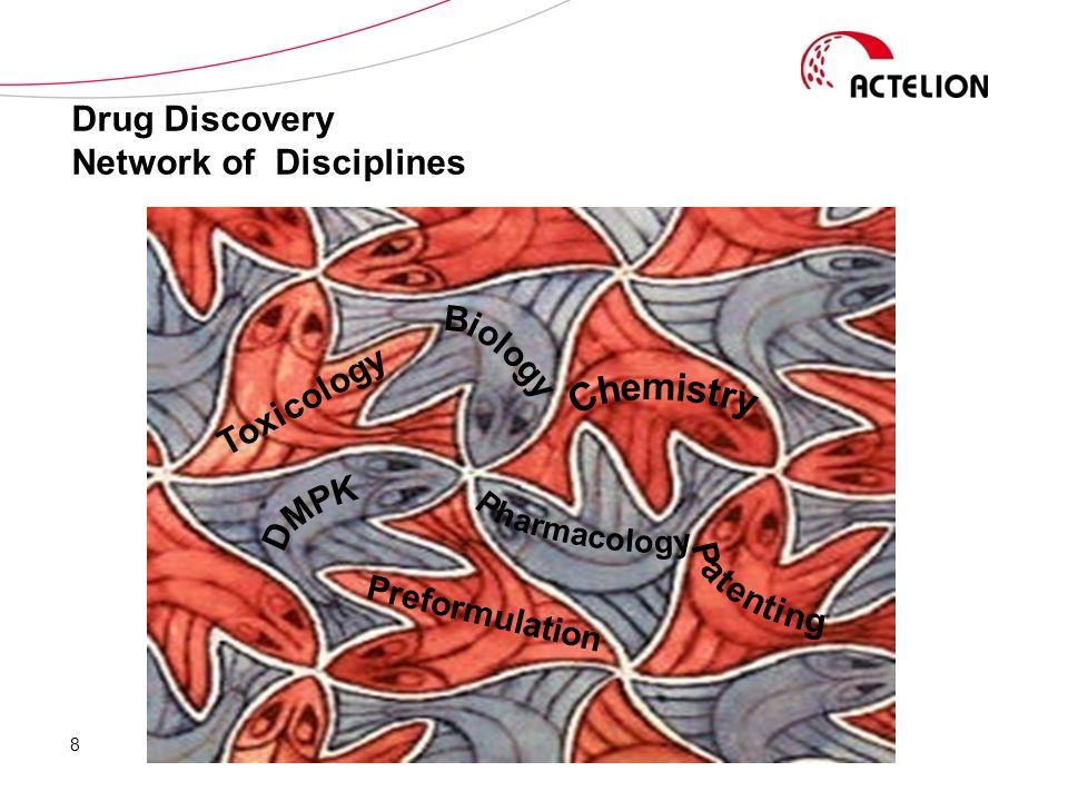 Drug Discovery Network of Disciplines 8 Toxicology Preformulation