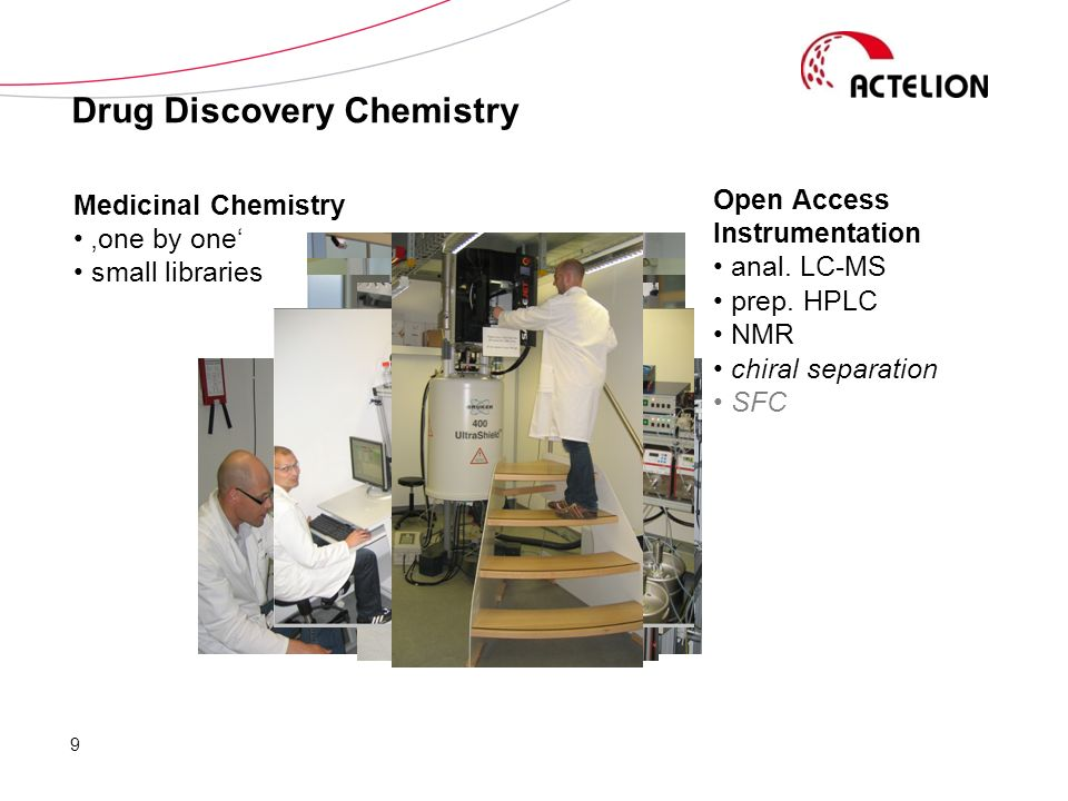 Drug Discovery Chemistry 9 Medicinal Chemistry one by one small libraries Open Access Instrumentation anal. LC-MS prep. HPLC NMR chiral separation SFC