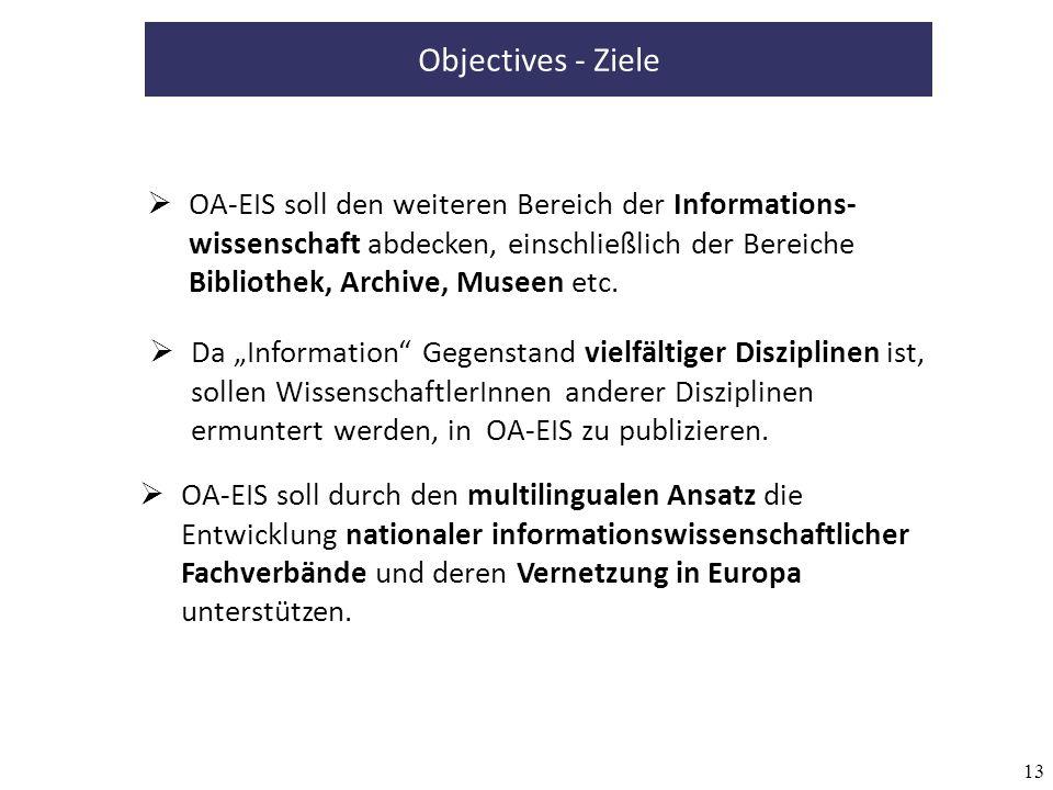 13 Objectives - Ziele Da Information Gegenstand vielfältiger Disziplinen ist, sollen WissenschaftlerInnen anderer Disziplinen ermuntert werden, in OA-EIS zu publizieren.