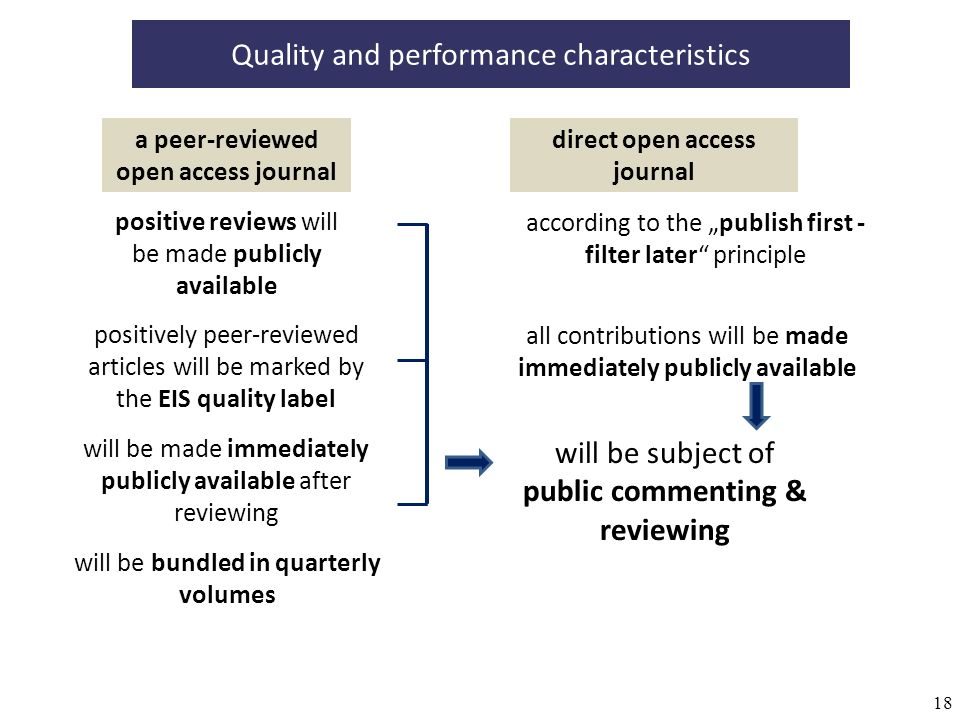 18 Quality and performance characteristics a peer-reviewed open access journal direct open access journal according to the publish first - filter late