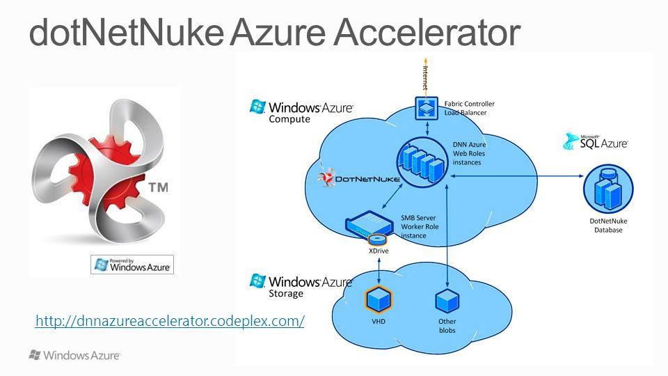 http://dnnazureaccelerator.codeplex.com/