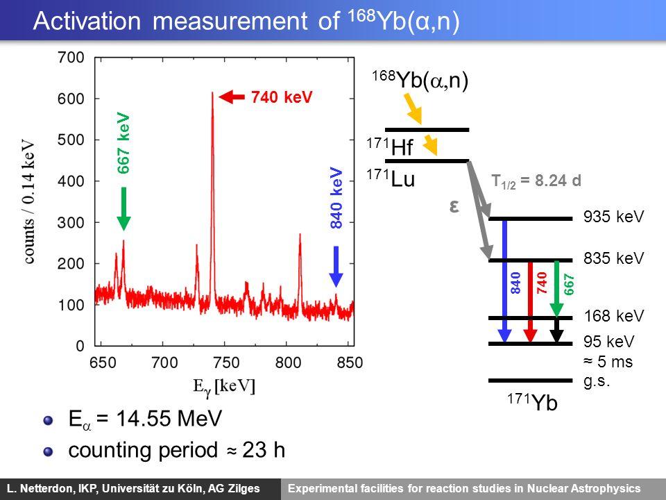 L. Netterdon, IKP, Universität zu Köln, AG ZilgesExperimental facilities for reaction studies in Nuclear Astrophysics Activation measurement of 168 Yb