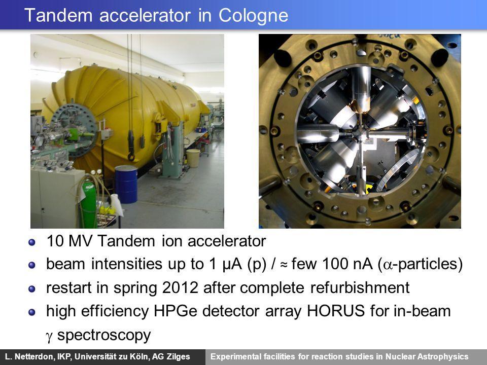 L. Netterdon, IKP, Universität zu Köln, AG ZilgesExperimental facilities for reaction studies in Nuclear Astrophysics Tandem accelerator in Cologne 10