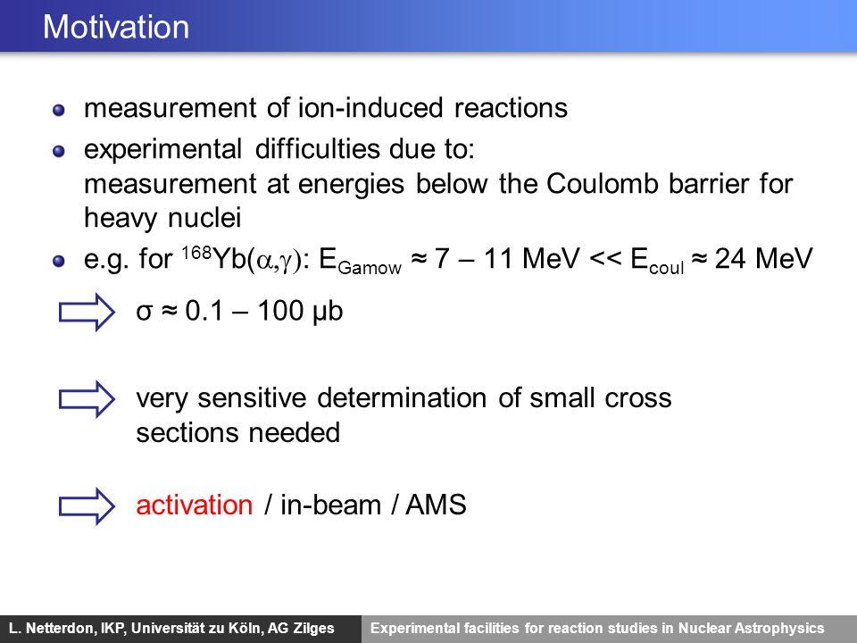 L. Netterdon, IKP, Universität zu Köln, AG ZilgesExperimental facilities for reaction studies in Nuclear Astrophysics Motivation σ 0.1 – 100 μb very s
