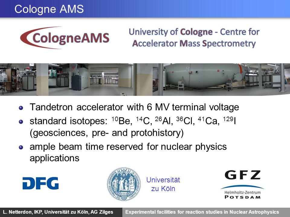 L. Netterdon, IKP, Universität zu Köln, AG ZilgesExperimental facilities for reaction studies in Nuclear Astrophysics Cologne AMS Tandetron accelerato