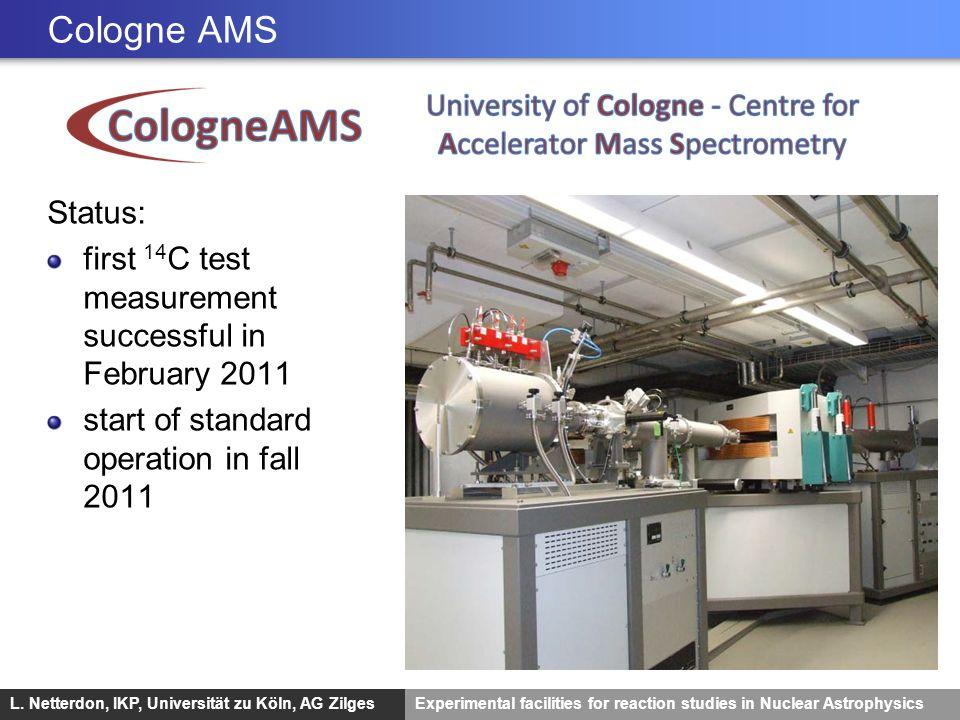 L. Netterdon, IKP, Universität zu Köln, AG ZilgesExperimental facilities for reaction studies in Nuclear Astrophysics Cologne AMS Status: first 14 C t