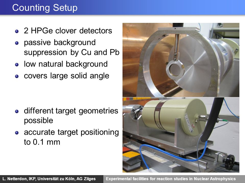 L. Netterdon, IKP, Universität zu Köln, AG ZilgesExperimental facilities for reaction studies in Nuclear Astrophysics Counting Setup 2 HPGe clover det
