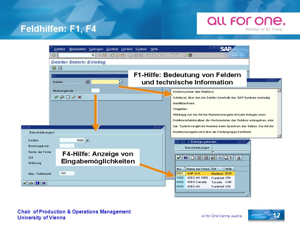 All for One Vienna, Austria 12 Chair of Production & Operations Management University of Vienna Feldhilfen: F1, F4