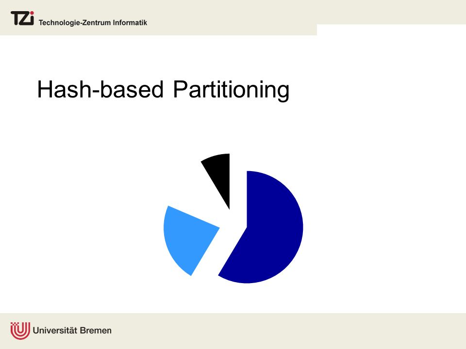 Hash-based Partitioning