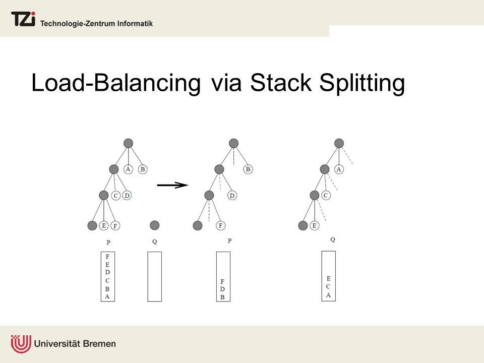 Load-Balancing via Stack Splitting