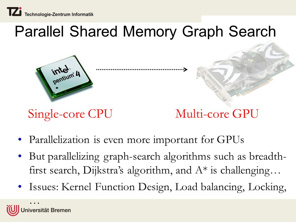 Parallel Shared Memory Graph Search Single-core CPU Multi-core GPU Parallelization is even more important for GPUs But parallelizing graph-search algo
