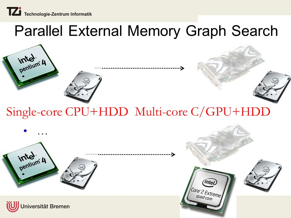 Parallel External Memory Graph Search Single-core CPU+HDD Multi-core C/GPU+HDD …