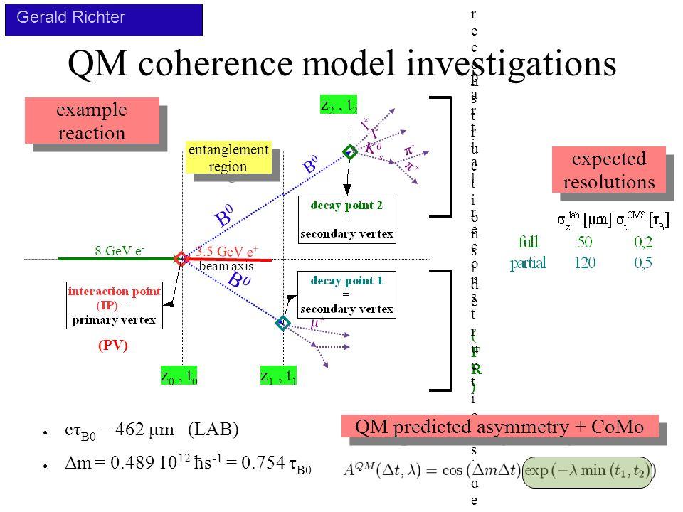 QM coherence model investigations cτ B0 = 462 μm (LAB) Δm = 0.489 10 12 ћs -1 = 0.754 τ B0 beam axis 3.5 GeV e + 8 GeV e - B0B0 B0B0 B0B0 entanglement