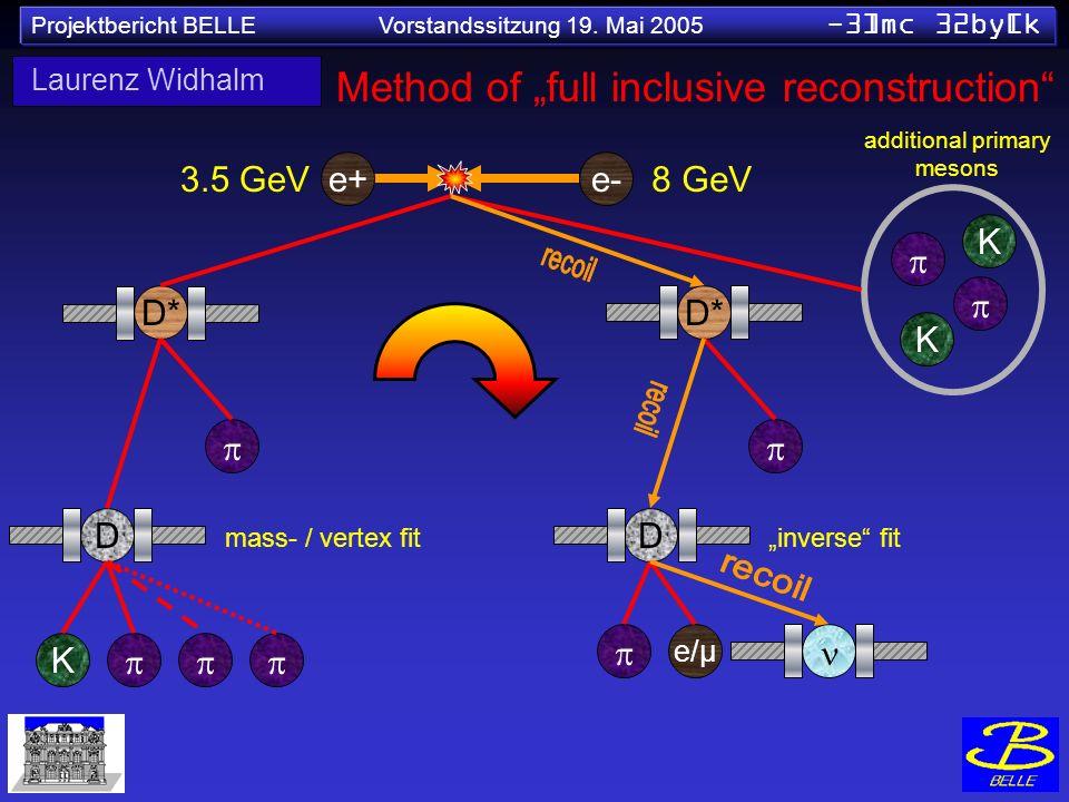 Projektbericht BELLE Vorstandssitzung 19. Mai 2005 -3]mc 32by[k K D D* mass- / vertex fit e+e- 3.5 GeV8 GeV K K D* D e/µ Method of full inclusive reco