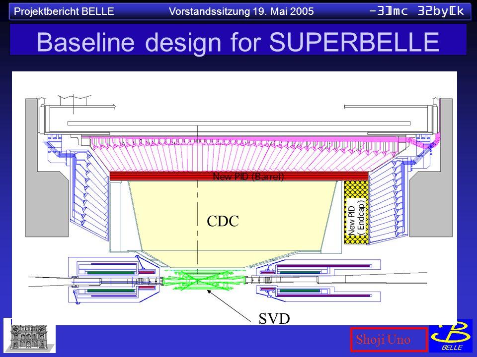 Projektbericht BELLE Vorstandssitzung 19. Mai 2005 -3]mc 32by[k Baseline design for SUPERBELLE CDC SVD Shoji Uno