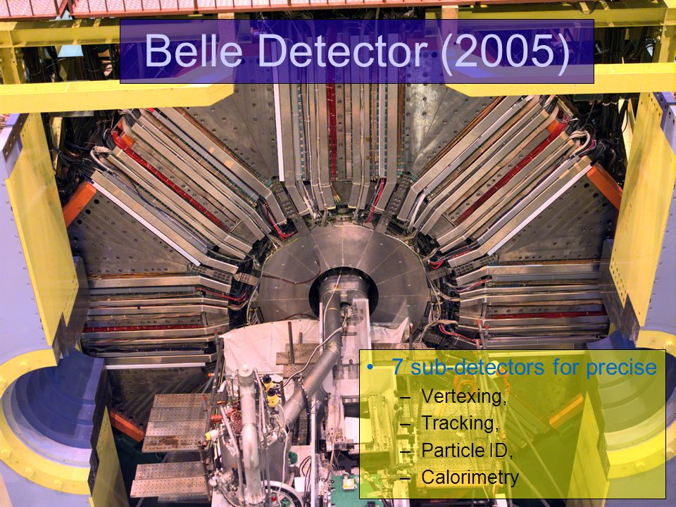 Projektbericht BELLE Vorstandssitzung 19. Mai 2005 -3]mc 32by[k Belle Detector (2005) 7 sub-detectors for precise –Vertexing, –Tracking, –Particle ID,