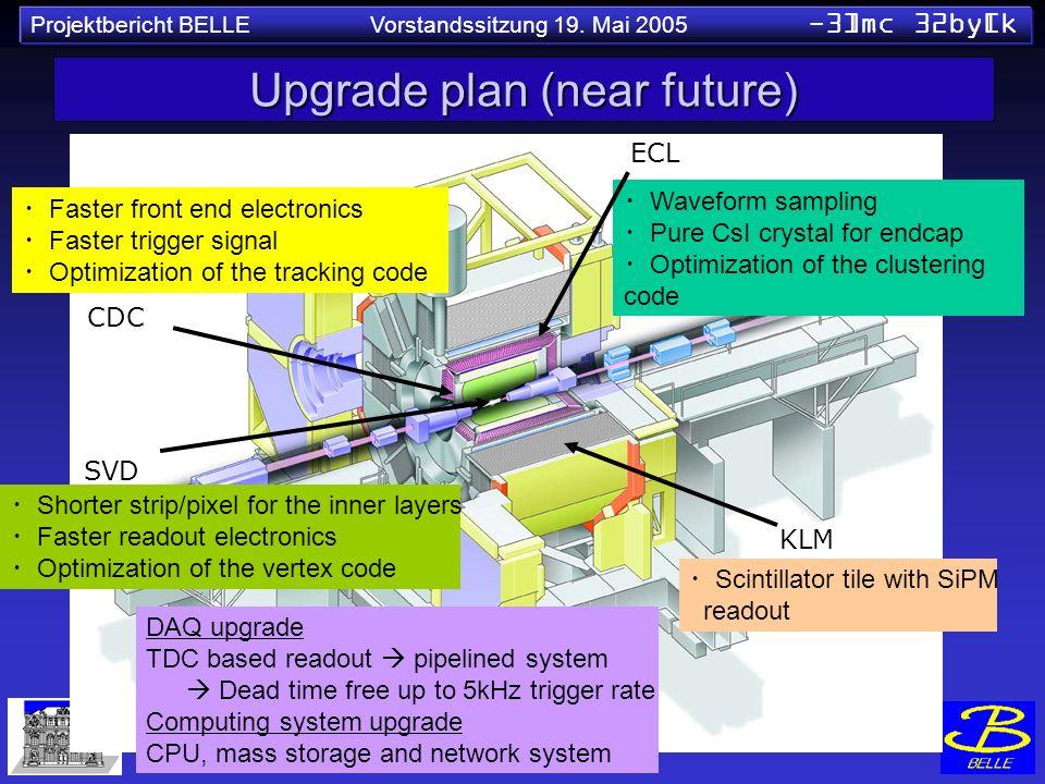 Projektbericht BELLE Vorstandssitzung 19. Mai 2005 -3]mc 32by[k Upgrade plan (near future) CDC Faster front end electronics Faster trigger signal Opti