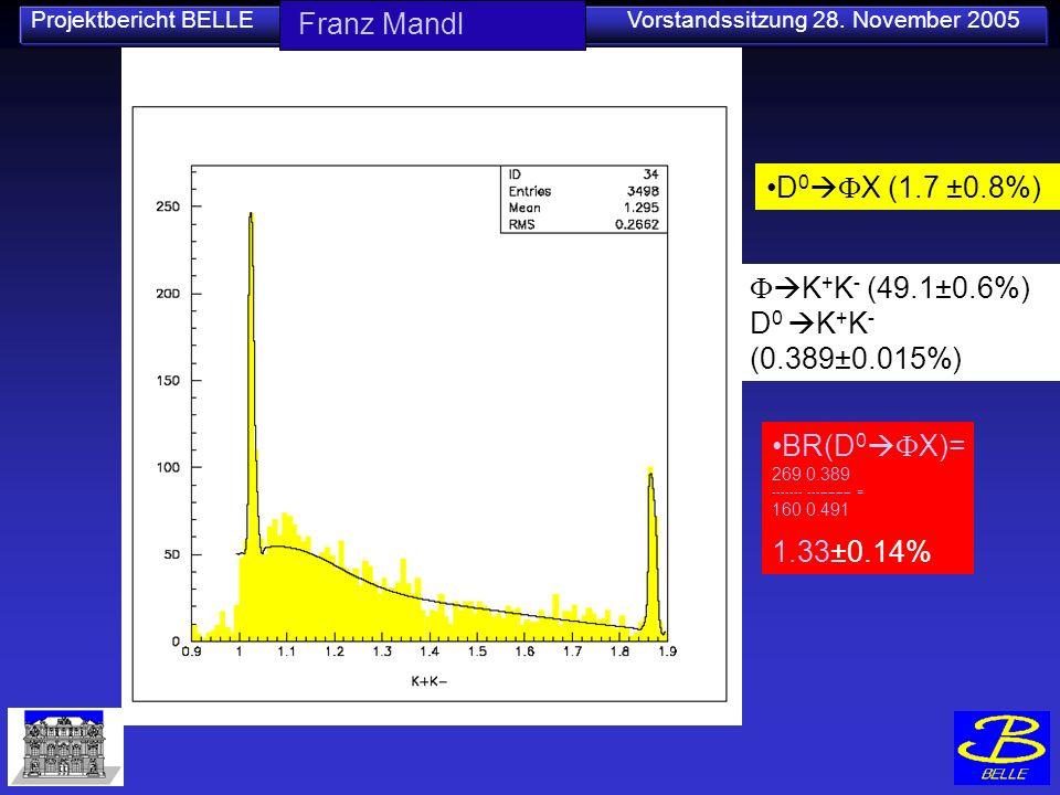 Projektbericht BELLE Vorstandssitzung 28. November 2005 Franz Mandl D 0 X (1.7 ±0.8%) K + K - (49.1±0.6%) D 0 K + K - (0.389±0.015%) BR(D 0 X)= 269 0.
