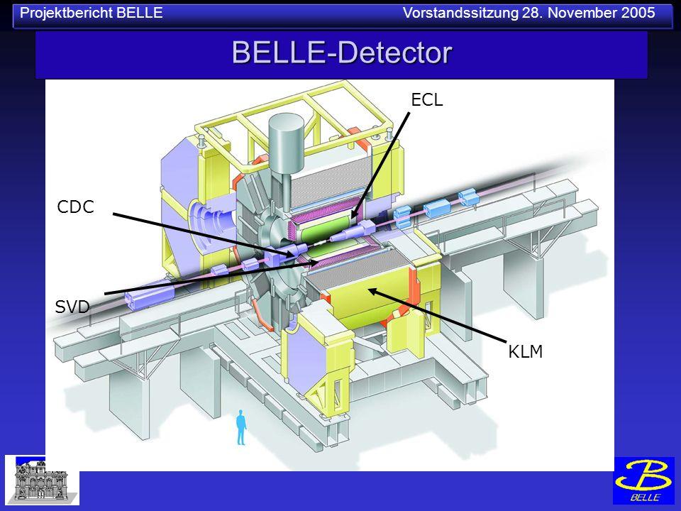 Projektbericht BELLE Vorstandssitzung 28. November 2005 BELLE-Detector CDC KLM ECL SVD