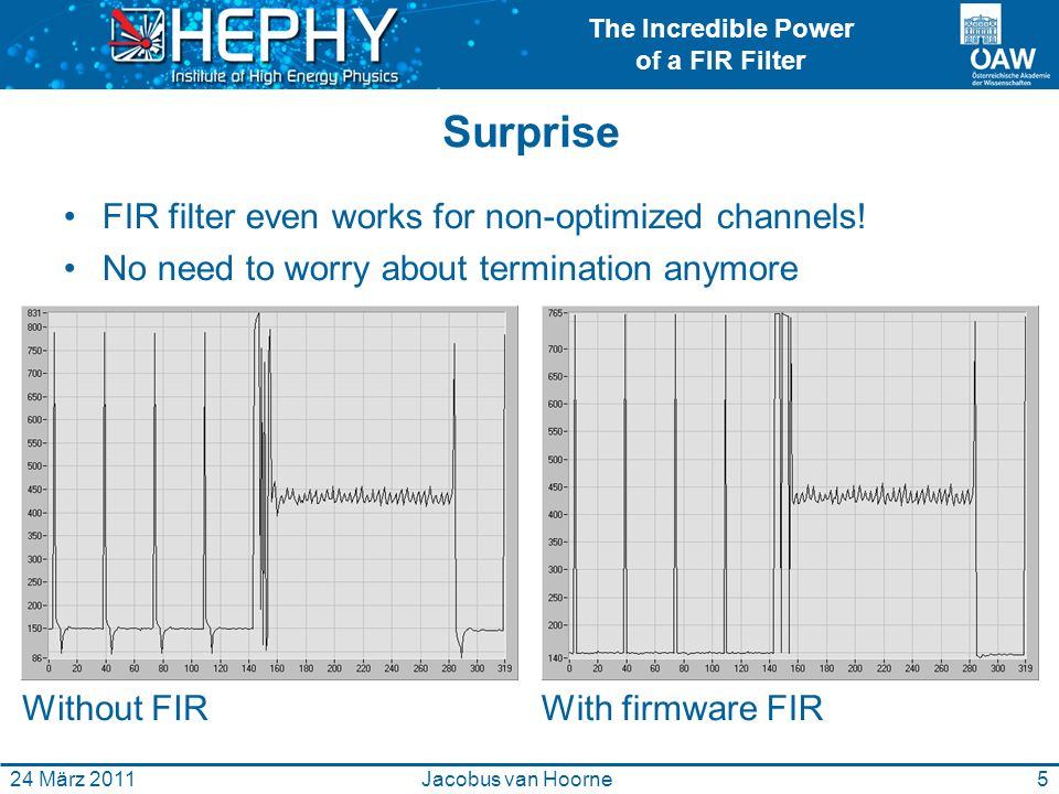 The Incredible Power of a FIR Filter FIR filter even works for non-optimized channels.