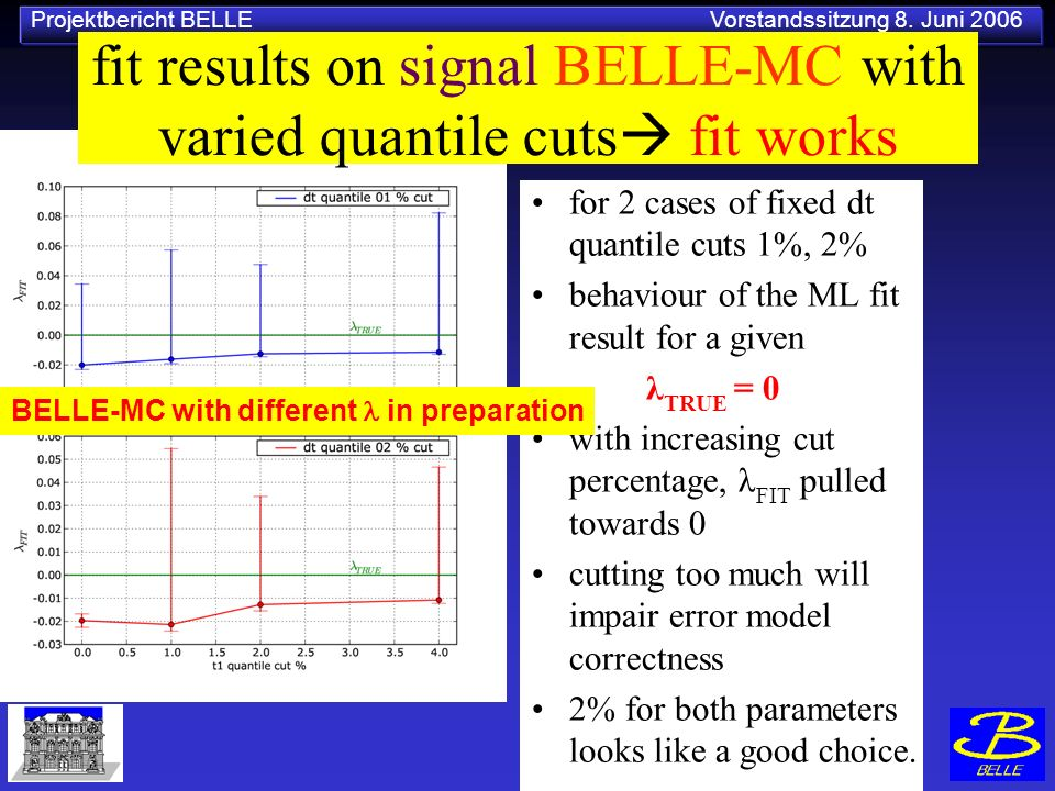 Projektbericht BELLE Vorstandssitzung 8. Juni 2006 for 2 cases of fixed dt quantile cuts 1%, 2% behaviour of the ML fit result for a given λ TRUE = 0